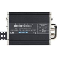 Convertidor de datos DAC-8P HD / SD-SDI a HDMI 1080p / 60